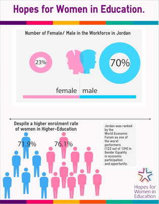 rsz_1120130125-statistics-on-women-in-the-workplace-infograph
